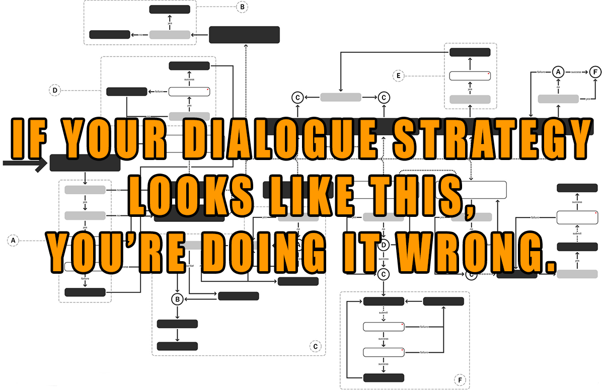 dialogue-flowchart