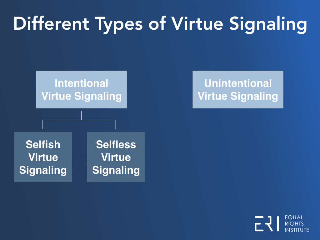 Different Types of Virtue-Signaling